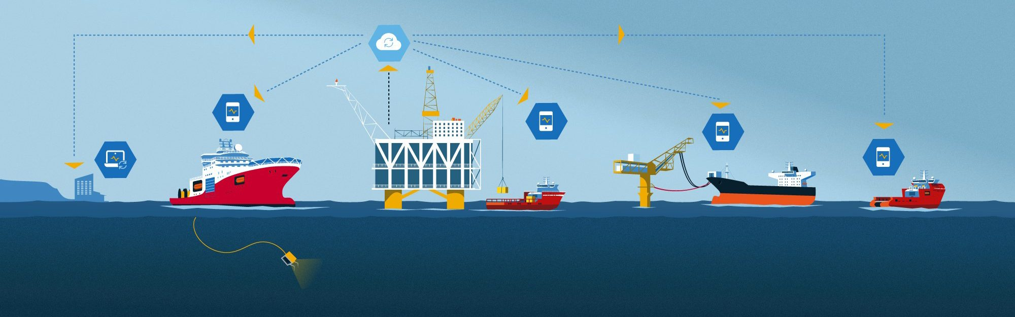 Ten offshore operational challenges overcome with Miros IoT-enabled sensors