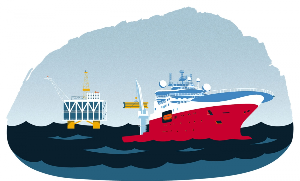 Miros Offshore Operations