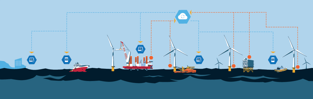Offshore Wind Farm Lifecycle